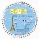 Discheta verbelor - limba franceza
